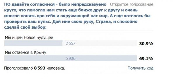 Бифуз 2016 Казантип