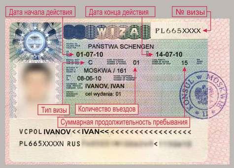 виза шенген получить самостоятельно и проверить её