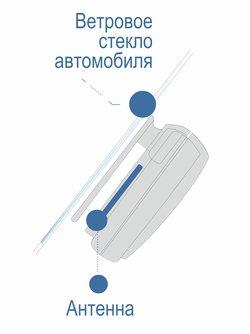 крепление транспондера