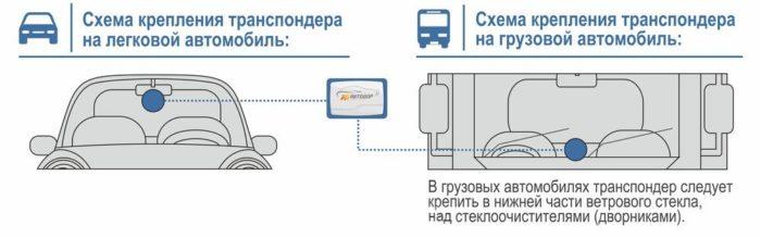 как прикрепить транспортер автодор
